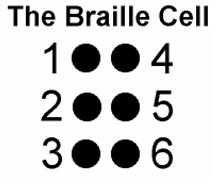 Braille cell with numbered dot positions