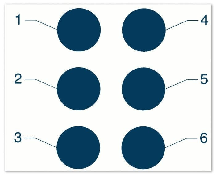 Numerical order for the dot positions in a braille cell