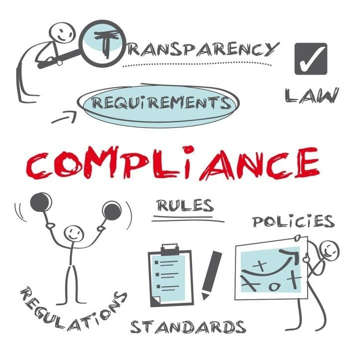 """Several hand drawn stick-figures along with words like """"compliance, law, policies, regulations, etc."""