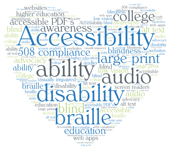 Heart shaped word cloud with words such as accessibility, advocacy and education