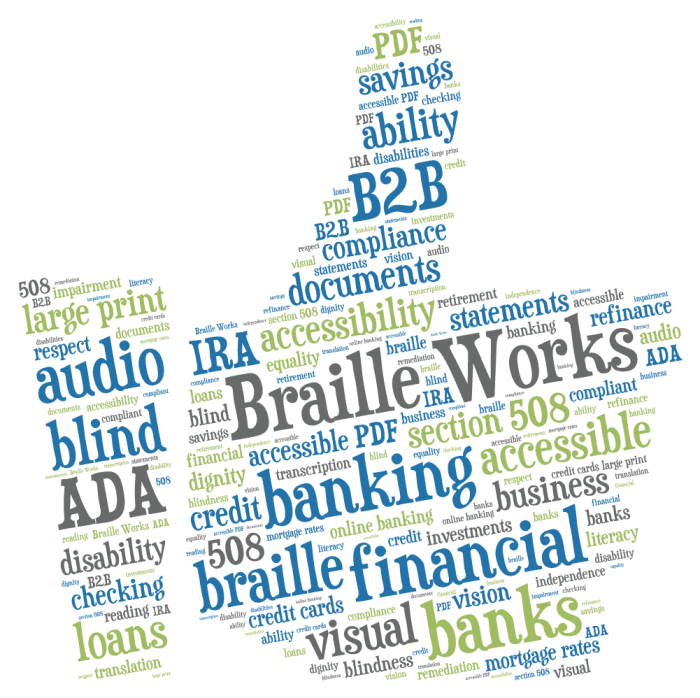 Word cloud in the shape of a thumbs-up hand. Displays words related to accessible banking.